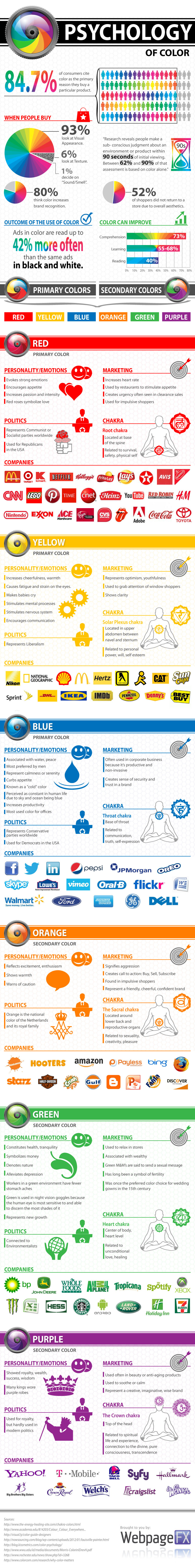 The Conscious and Sub-Conscious Effects of Color - Infographic