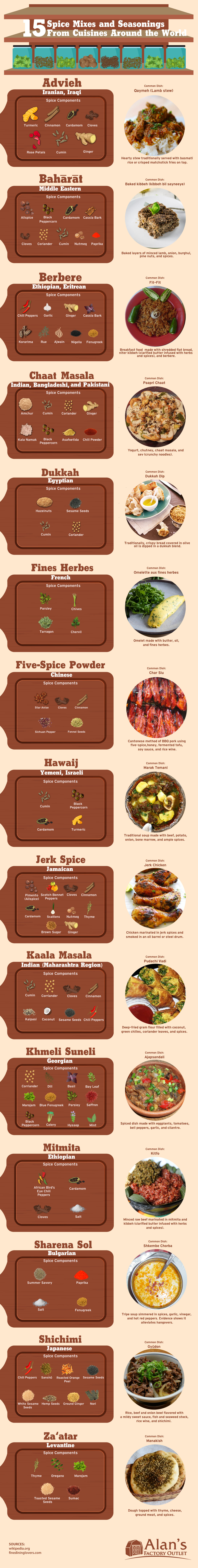 The Global Spice Chest- 15 Ethnic Spice Mixes and Seasonings - Infographic