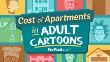 The Price of Renting Comic Book Apartments - Infographic