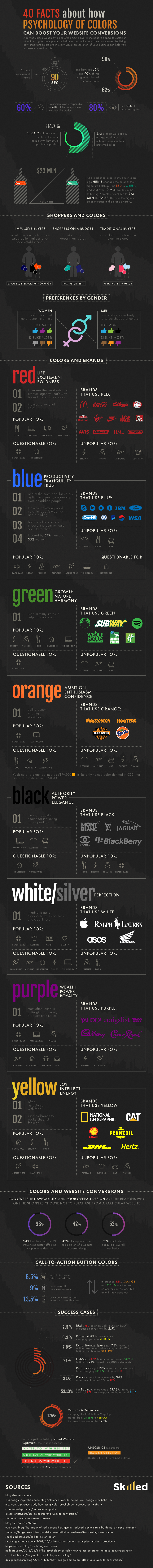 The Psychology of Color and How to Use It for Website Conversions - Infographic