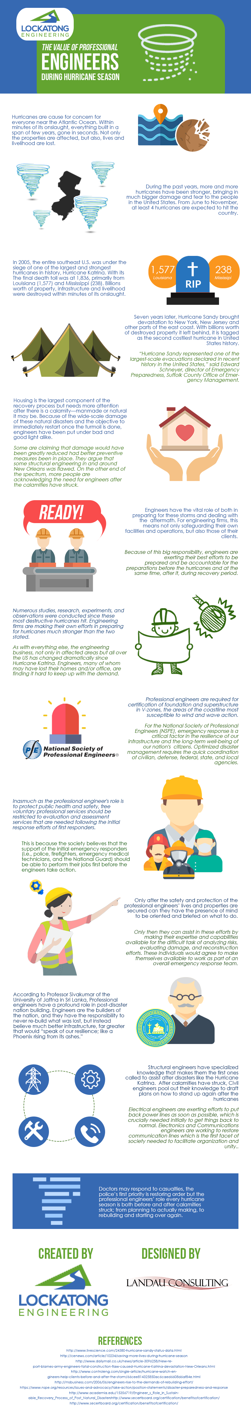 Why Engineers are a Critical Resource in Hurricanes - Infographic