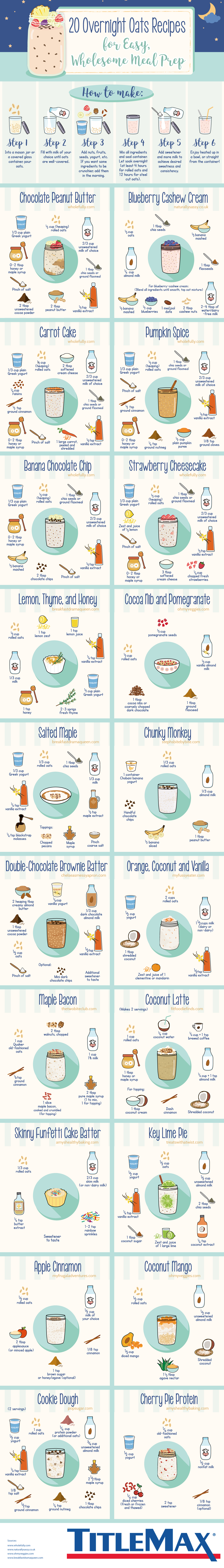 20 Oats-Recipes for Happy and Healthy Breakfasts! - Infographic