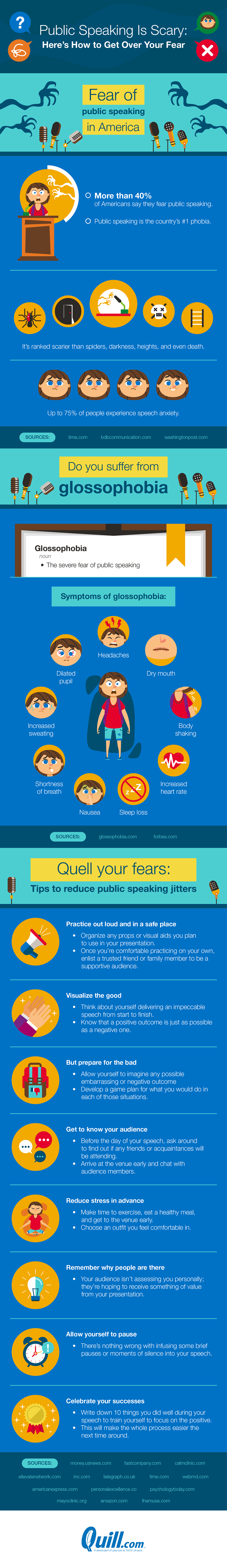 7 Ways to Overcome Fear of Public Speaking - Infographic