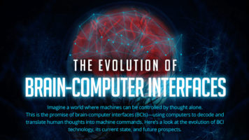 Brain-Computer Interfaces: Boon Or Bane? - Infographic