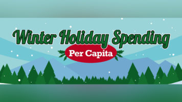 Did You Know How Much People Spend On Christmas? - Infographic