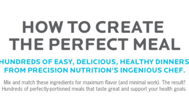 Five Steps to a Perfectly Balanced Meal - Infographic