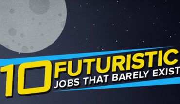 Futuristic Career Options: A Guide for Tomorrow's Graduates - Infographic