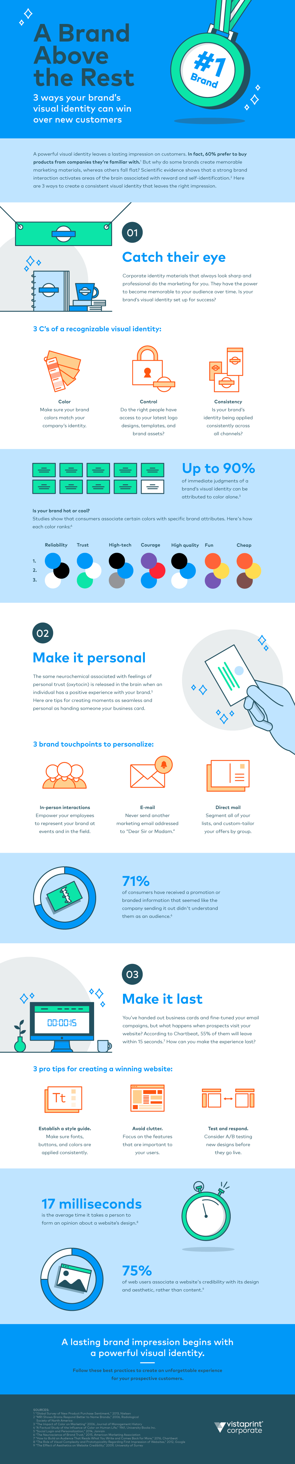 How To Stay On The Top Of Your Customer's Mind? - Infographic