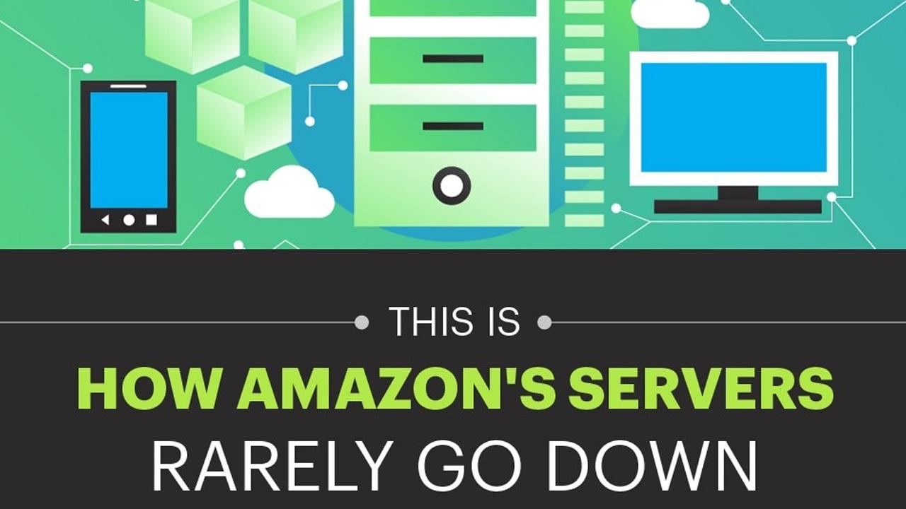 amazon server down