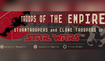 How to Join the Troops of the Empire: Just for the Day! - Infographic
