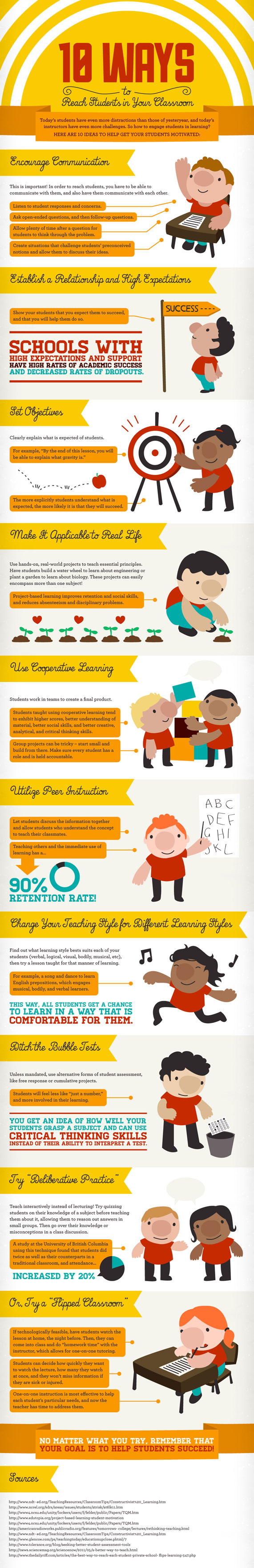 How to Motivate Children and Create Happy Classrooms - Infographic