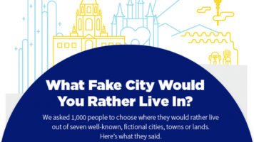If You Had to Live in a Make-Believe City, Which Would It Be? - Infographic