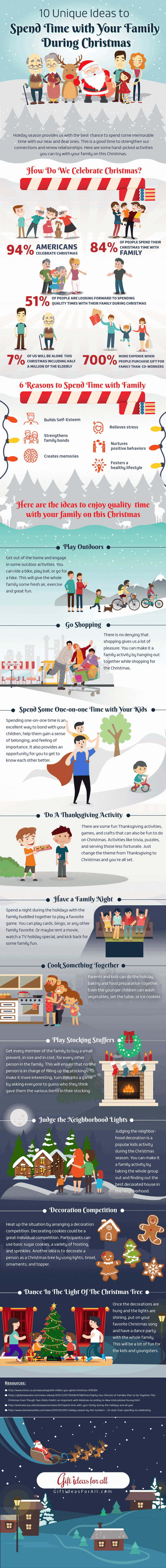 Looking For Unconventional Ways To Spend Christmas With Your Family? - Infographic