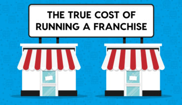 Planning To Start A Franchise? Here's A Cost Analysis - Infographic