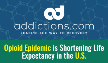 Shortened Life Expectancy: Shocking Side-effect of the Opioid Epidemic - Infographic