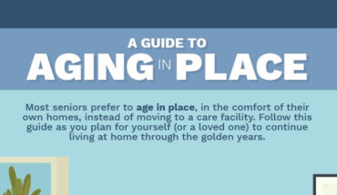 Six Tips To Growing Old At The Comfort Of Your Home - Infographic