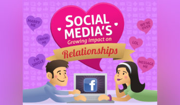 Social Media: The New Relationship Maker. Or Breaker. - Infographic