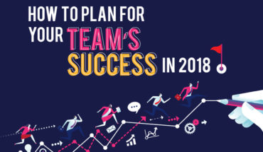 Strategies for Success: How to Plan for a Winning Team - Infographic
