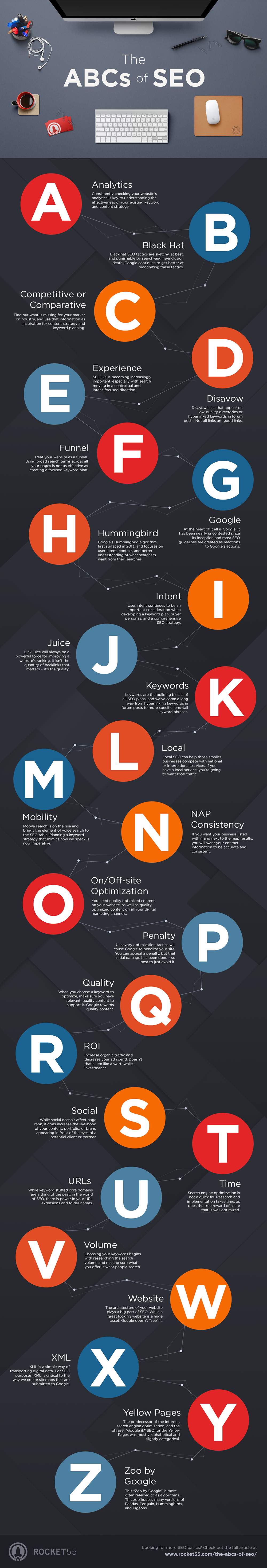 The A-Z Guide of Search Engine Optimization - Infographic