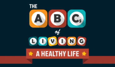 The ABC Path to Living a Healthy life - Infographic