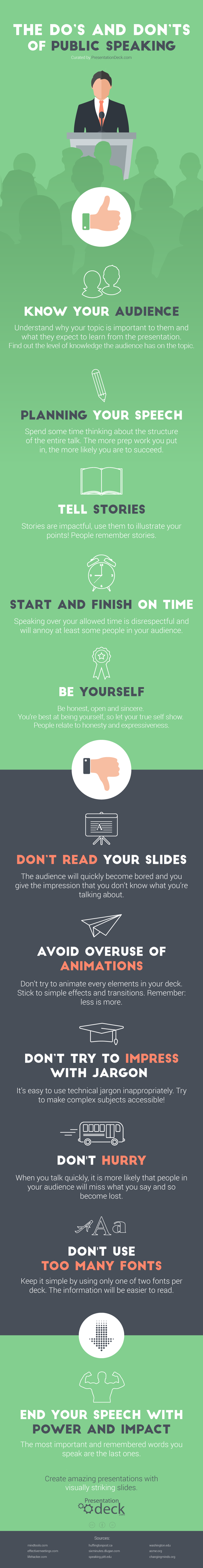 The Art of Public Speaking: Do's and Don'ts - Infographic
