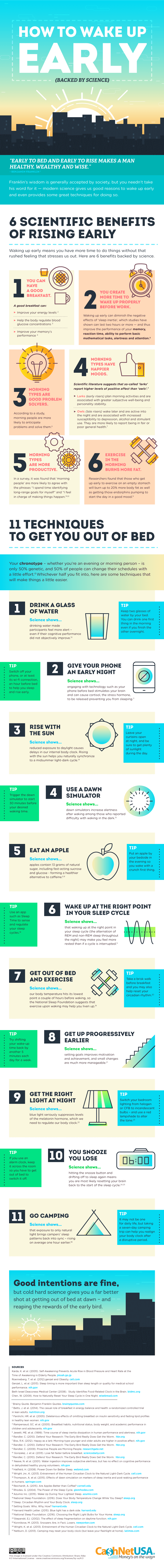 The Many Benefits of Waking Up Early - Infographic