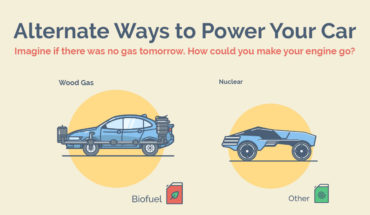 Towards a Gas-less World: 21 Alternative Ways to Power Your Car - Infographic