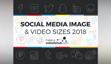 Updated To 2018: Image Dimensions For All The Social Media Platforms - Infographic