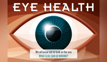Vision Facts: Everything You Wanted to Know About Eye Health - Infographic