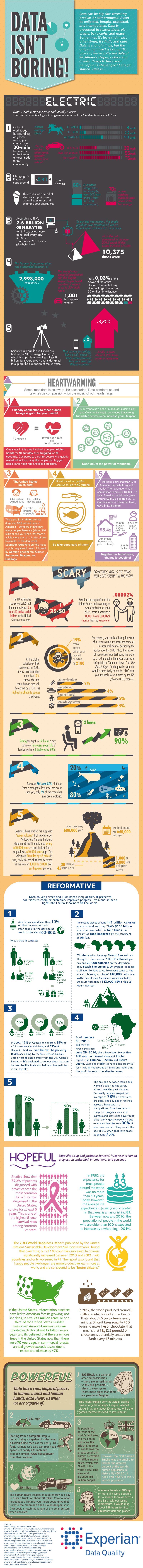 Why Data Actually Makes For An Interesting Read - Infographic