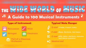 100 World Musical Instruments: An Interactive Guide - Infographic