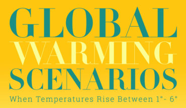 6 Alternate Global Warming Scenarios - Infographic