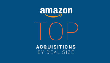 A Short History of Amazons Biggest Acquisitions - Infographic