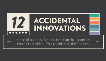 Accidents that Became Groundbreaking Innovations - Infographic