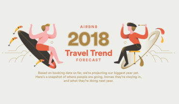 Airbnb Your Way Around the World: Trending Destinations for 2018 - Infographic
