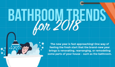 Bathroom Design Trends 2018: What's in, What's Out - Infographic