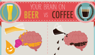 Beer Brain Vs Coffee Brain: The Scientific Truth - Infographic