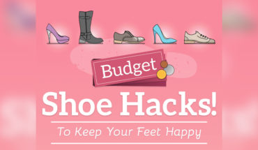 Budget Tips to Care for Your Shoes - Infographic