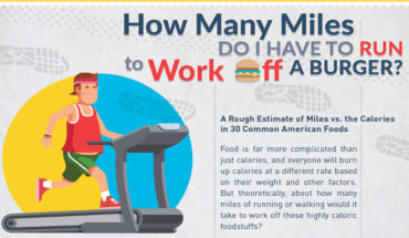 Burgers Vs Miles: The Kcal Calculator - Infographic