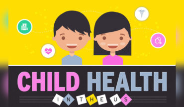 Child Health in the US: Issues and Solutions - Infographic