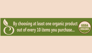 Choose Organic. Save the World - Infographic