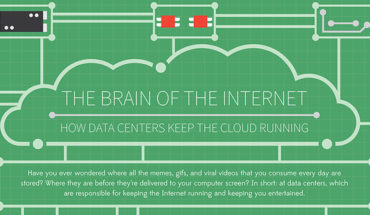 Data Centers: How the Internet Functions - Infographic