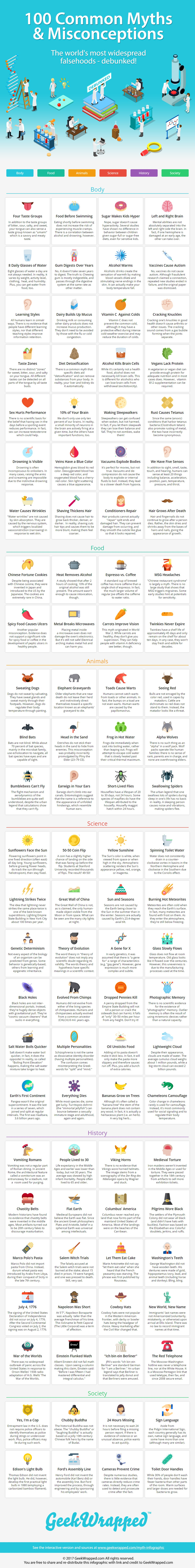 Debunking Myths & Misconceptions - Infographic