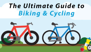 Everything You Want to Know About Biking & Cycling: The Definitive Guide - Infographic
