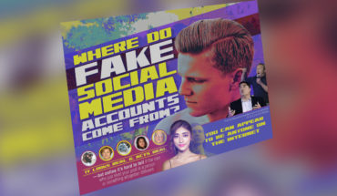 Fake Social Media Accounts: How and Why? - Infographic