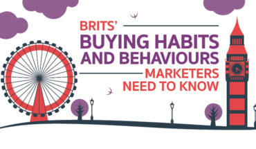 How Do Brits Buy? An Analysis of Brit Buying Behavior - Infographic