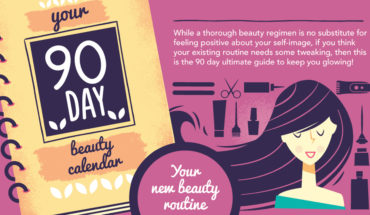 How to Build a New Beauty Routine in 90 Days - Infographic
