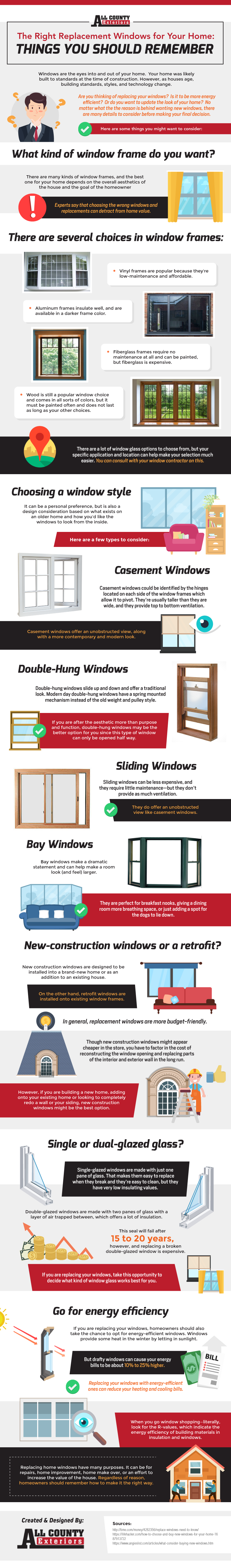 How to Buy Windows for Your Home - Infographic