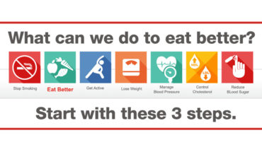 How to Eat Better and Healthier - Infographic