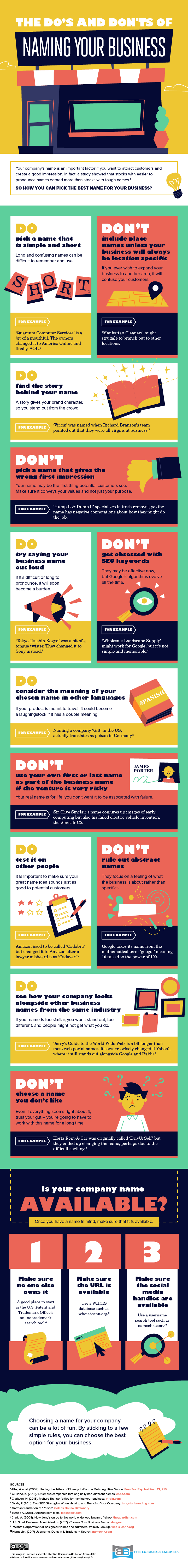 How to Name Your Business: Do's and Don'ts - Infographic